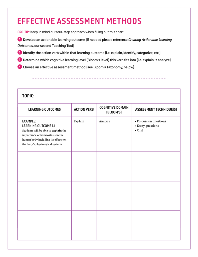 assess the effectiveness of strategies used Strategy tools  this tool uses an informal approach to assessing team effectiveness and is designed to help you quickly zero in on tools that may help you while.
