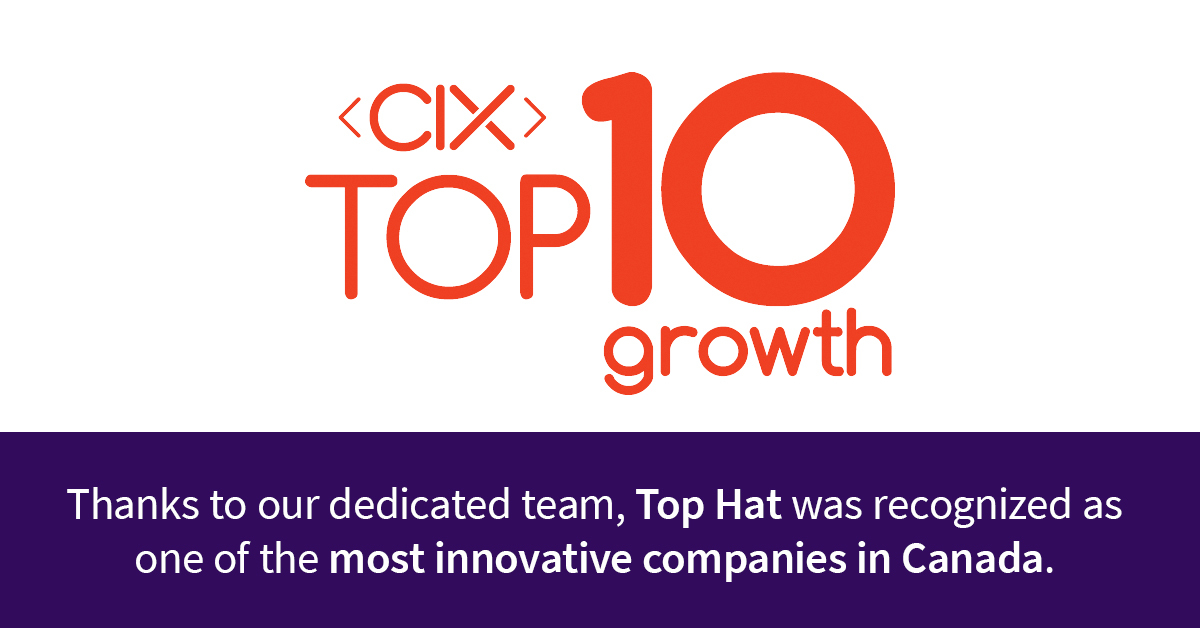Top Hat Recognized as One of Canada's Most Innovative Tech Companies