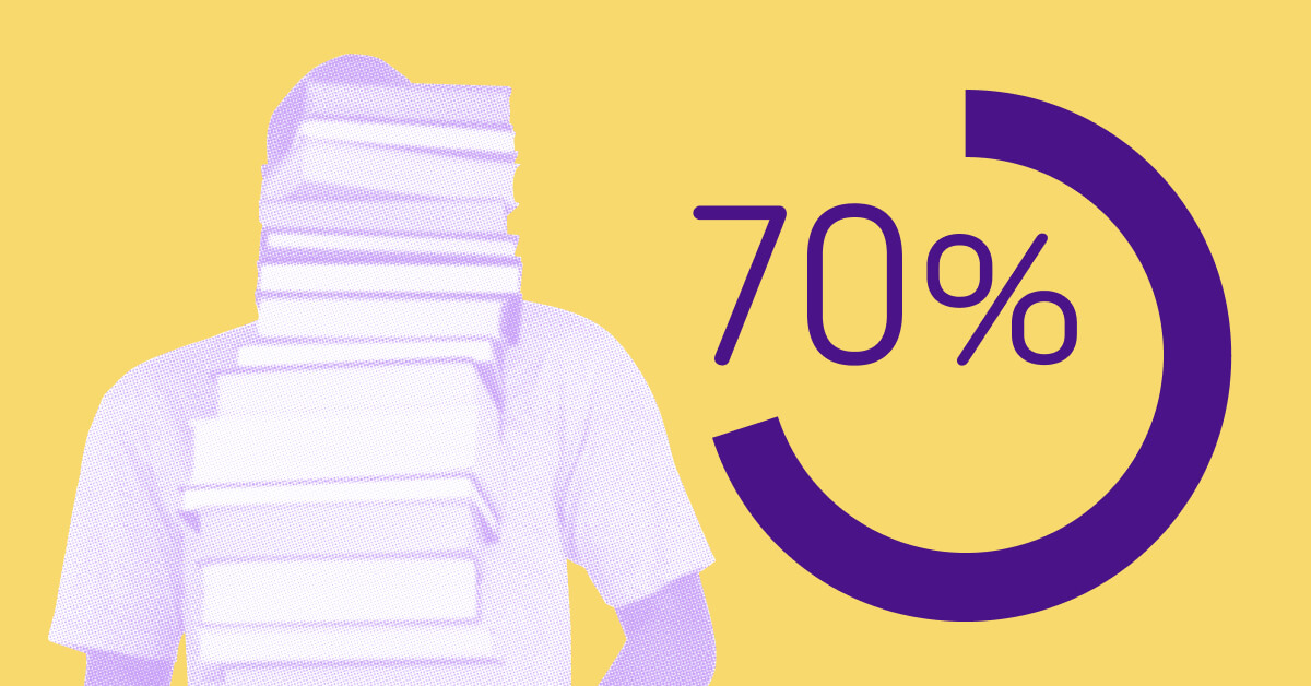 70% of Students Buy Used Textbooks