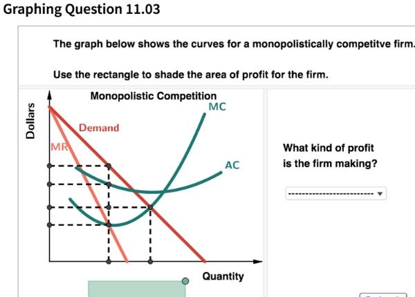 Principles Of Microeconomics Top Hat